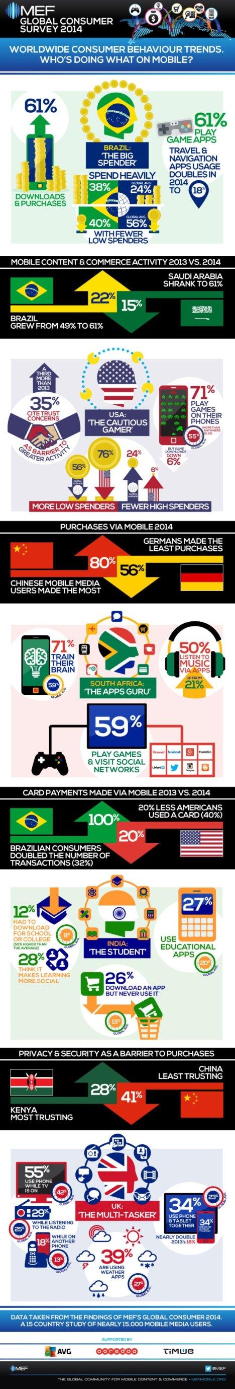 mgcs14_infographic1